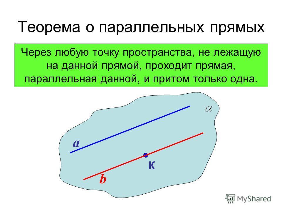 Теорема о параллельных прямых Через любую точку пространства, не лежащую на данной прямой, проходит прямая, параллельная данной, и притом только одна. К a b