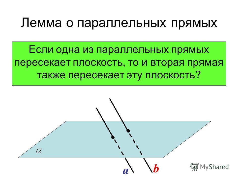 Лемма о параллельных прямых Если одна из параллельных прямых пересекает плоскость, то и вторая прямая также пересекает эту плоскость? a b