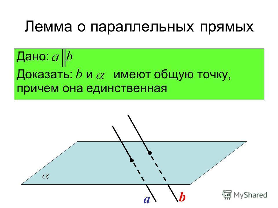 Лемма о параллельных прямых Дано: Доказать: b и имеют общую точку, причем она единственная a b