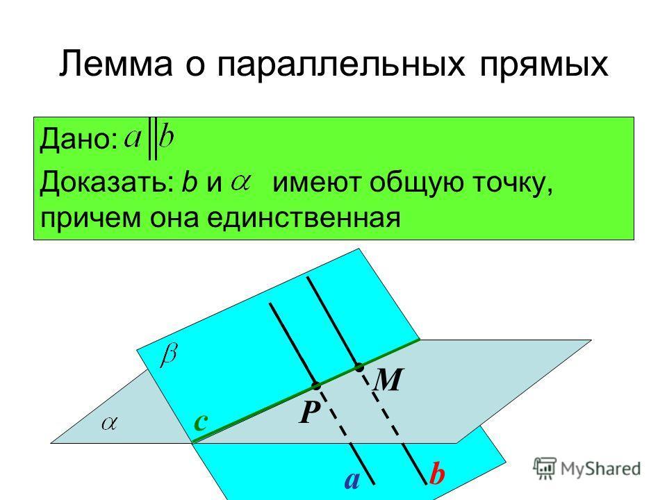 Лемма о параллельных прямых a b Дано: Доказать: b и имеют общую точку, причем она единственная с Р М