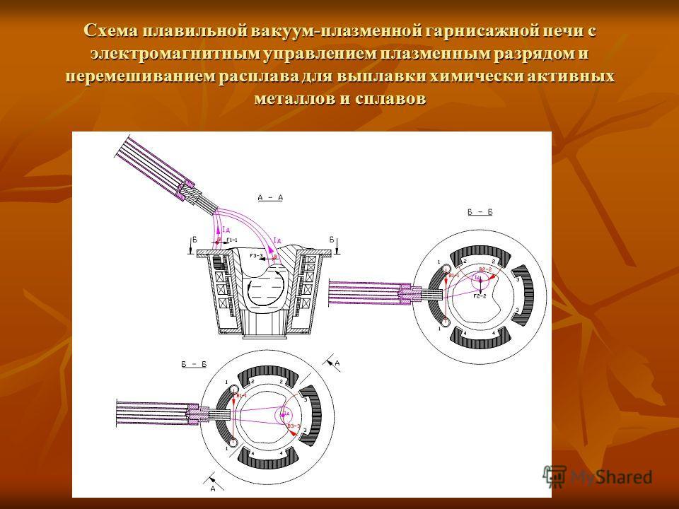 Схема плавильной вакуум-плазменной гарнисажной печи с электромагнитным управлением плазменным разрядом и перемешиванием расплава для выплавки химически активных металлов и сплавов