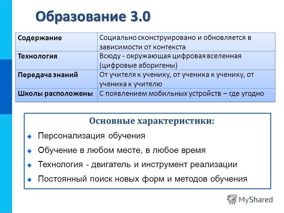 Образование 3.0 Основные характеристики: Персонализация обучения Обучение в любом месте, в любое время Технология - двигатель и инструмент реализации Постоянный поиск новых форм и методов обучения