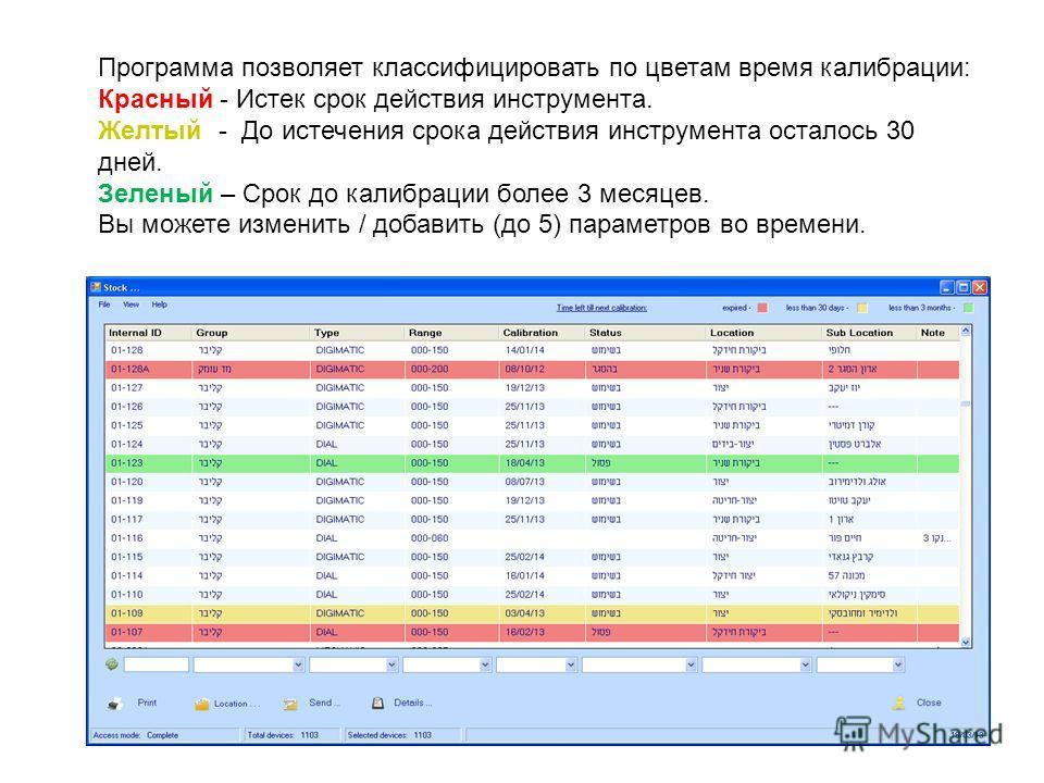 Программа позволяет классифицировать по цветам время калибрации: Красный - Истек срок действия инструмента. Желтый - До истечения срока действия инструмента осталось 30 дней. Зеленый – Срок до калибрации более 3 месяцев. Вы можете изменить / добавить