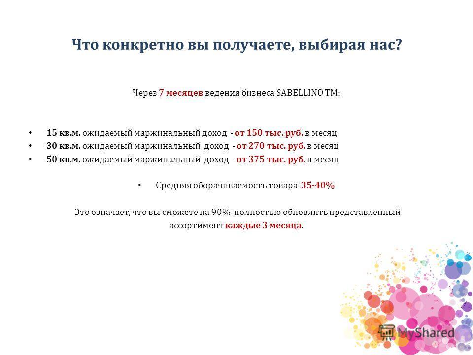 Что конкретно вы получаете, выбирая нас? Через 7 месяцев ведения бизнеса SABELLINO ТМ: 15 кв.м. ожидаемый маржинальный доход - от 150 тыс. руб. в месяц 30 кв.м. ожидаемый маржинальный доход - от 270 тыс. руб. в месяц 50 кв.м. ожидаемый маржинальный д