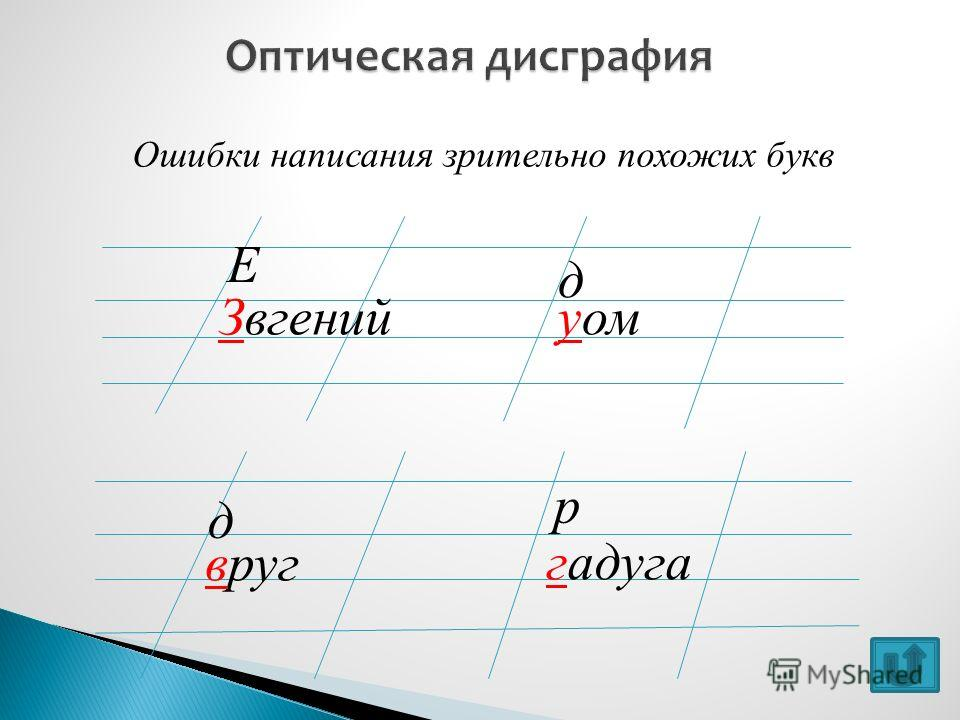 Ошибки написания зрительно похожих букв Звгенийуом Е д вруг гадуга д р