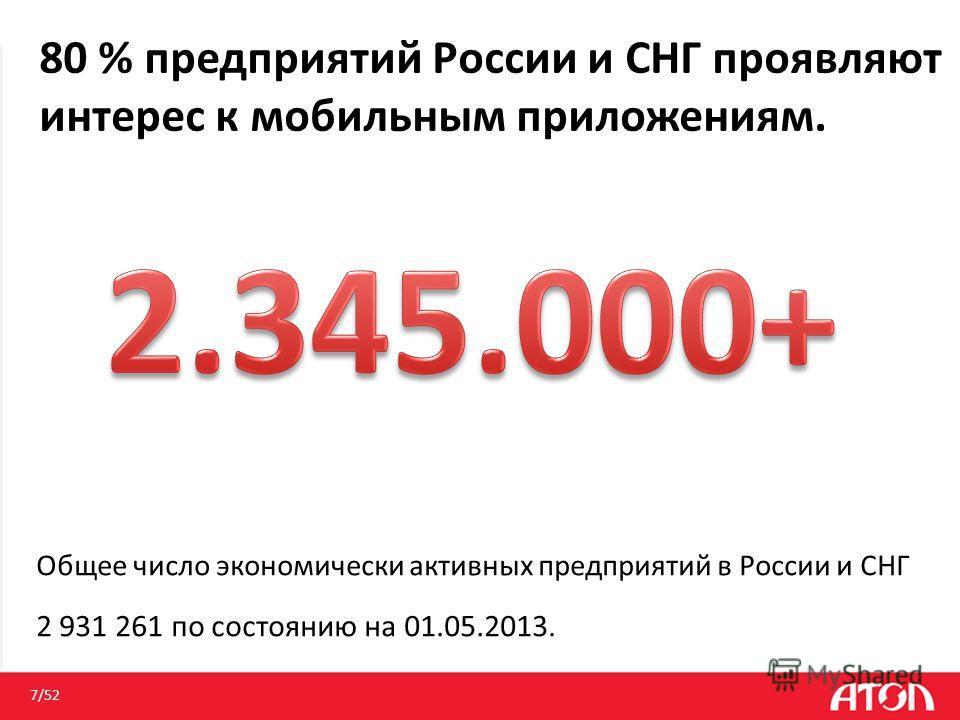 80 % предприятий России и СНГ проявляют интерес к мобильным приложениям. 7/52 Общее число экономически активных предприятий в России и СНГ 2 931 261 по состоянию на 01.05.2013.
