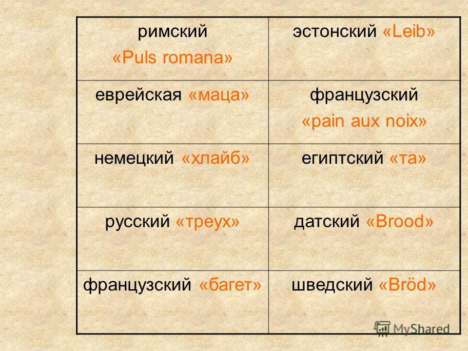римский «Puls romana» эстонский «Leib» еврейская «маца»французский «рain aux noix» немецкий «хлайб»египтский «та» русский «треух»датский «Brood» французский «багет»шведский «Bröd»