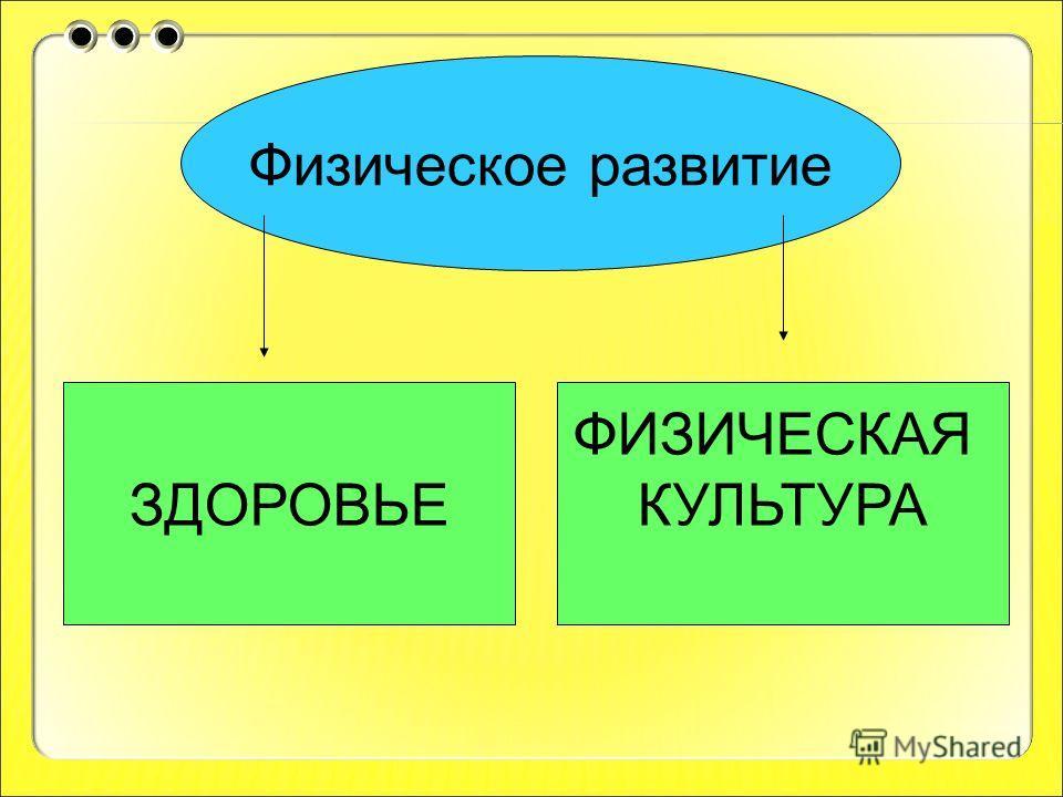 Физическое развитие ЗДОРОВЬЕ ФИЗИЧЕСКАЯ КУЛЬТУРА