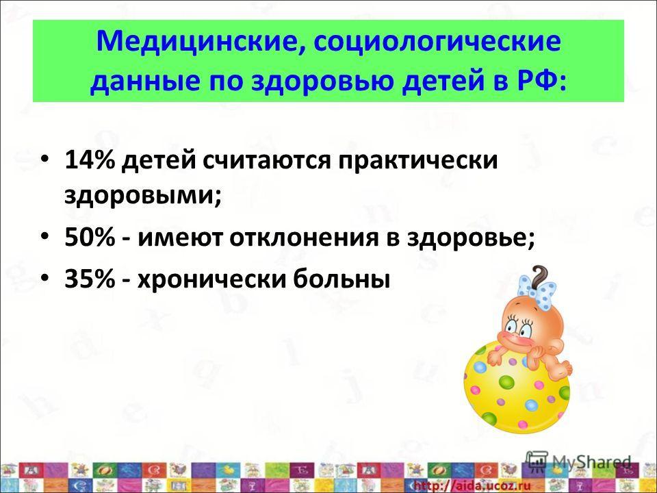 Медицинские, социологические данные по здоровью детей в РФ: 14% детей считаются практически здоровыми; 50% - имеют отклонения в здоровье; 35% - хронически больны