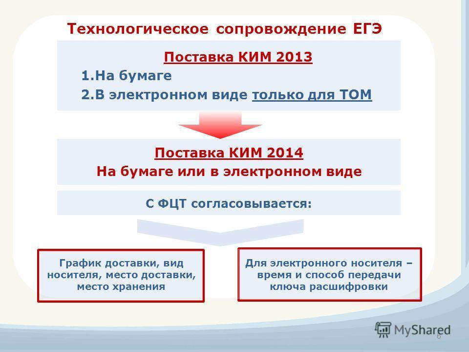 Технологическое сопровождение ЕГЭ Поставка КИМ 2014 На бумаге или в электронном виде 6 Поставка КИМ 2013 1.На бумаге 2.В электронном виде только для ТОМ С ФЦТ согласовывается: График доставки, вид носителя, место доставки, место хранения Для электрон