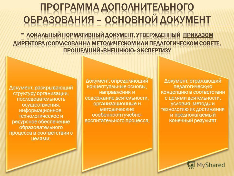Документ, раскрывающий структуру организации, последовательность осуществления, информационное, технологическое и ресурсное обеспечение образовательного процесса в соответствии с целями; Документ, определяющий концептуальные основы, направления и сод