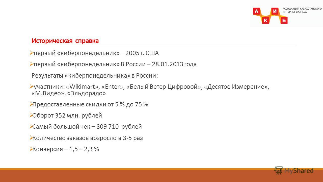 Историческая справка первый «киберпонедельник» – 2005 г. США первый «киберпонедельник» В России – 28.01.2013 года Результаты «киберпонедельника» в России: участники: «Wikimart», «Enter», «Белый Ветер Цифровой», «Десятое Измерение», «М.Видео», «Эльдор