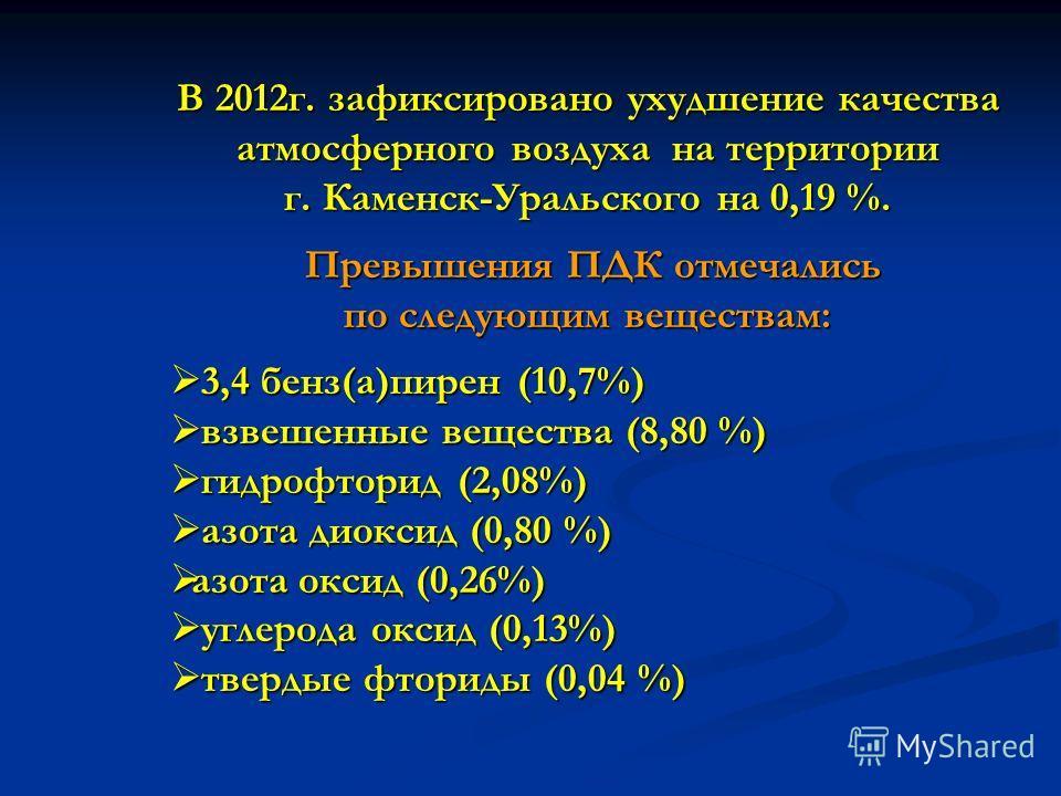 В 2012г. зафиксировано ухудшение качества атмосферного воздуха на территории г. Каменск-Уральского на 0,19 %. Превышения ПДК отмечались Превышения ПДК отмечались по следующим веществам: 3,4 бенз(а)пирен (10,7%) 3,4 бенз(а)пирен (10,7%) взвешенные вещ