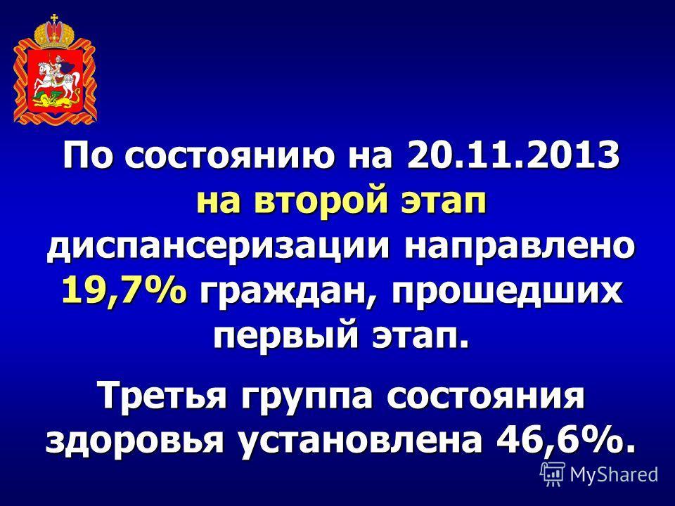 По состоянию на 20.11.2013 на второй этап диспансеризации направлено 19,7% граждан, прошедших первый этап. Третья группа состояния здоровья установлена 46,6%.