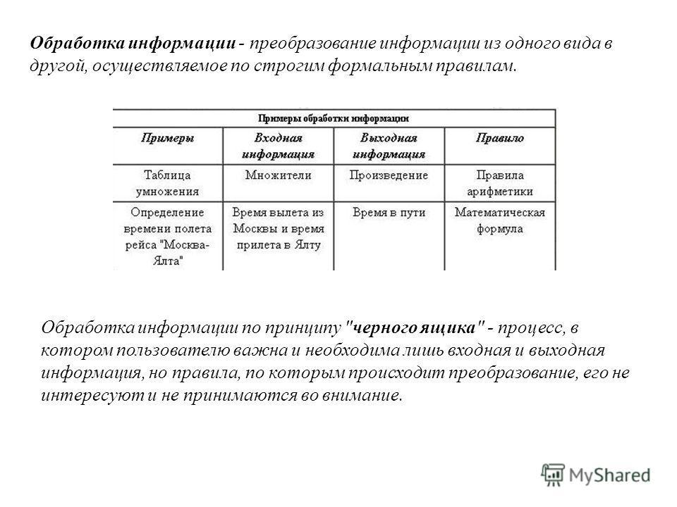 Обработка информации - преобразование информации из одного вида в другой, осуществляемое по строгим формальным правилам. Обработка информации по принципу