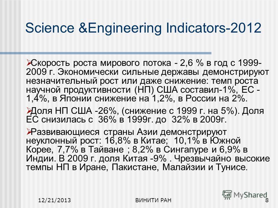 12/21/2013ВИНИТИ РАН8 Science &Engineering Indicators-2012 Скорость роста мирового потока - 2,6 % в год с 1999- 2009 г. Экономически сильные державы демонстрируют незначительный рост или даже снижение: темп роста научной продуктивности (НП) США соста