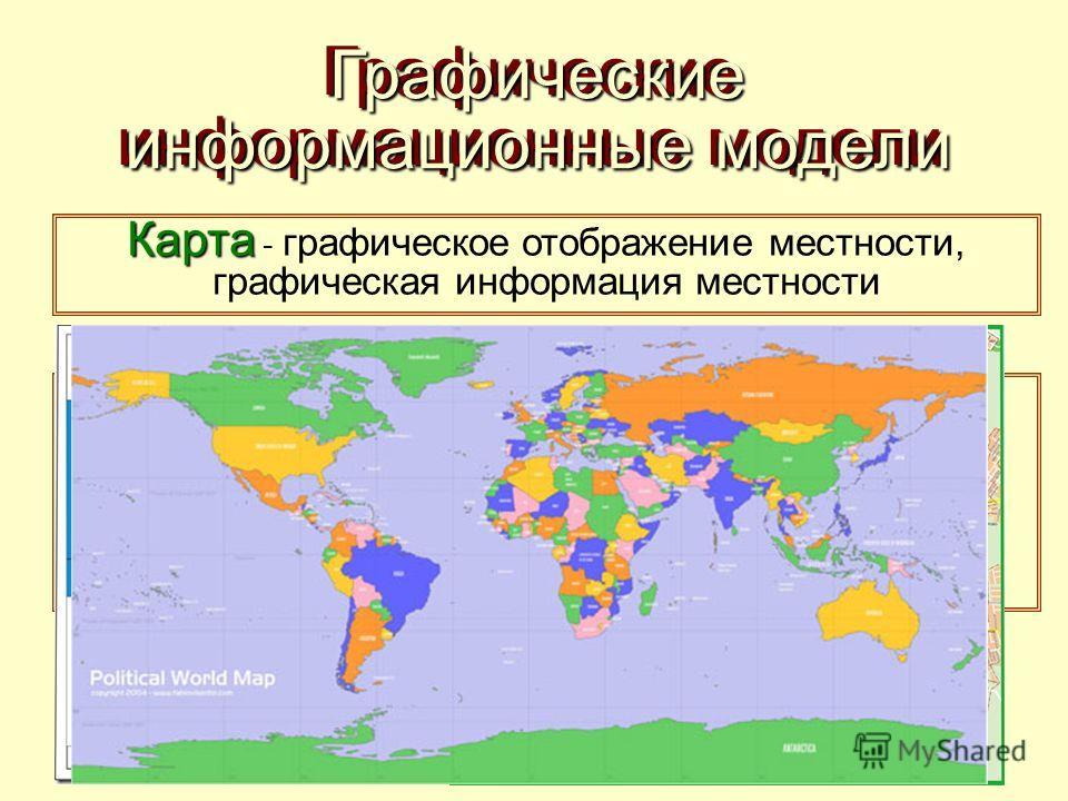 8 Карта Карта - графическое отображение местности, графическая информация местности Топографическая – план местности Политическая – границы государств Геологоразведка - разработка полезных ископаемых Карта направлений течений мирового океана Карта го