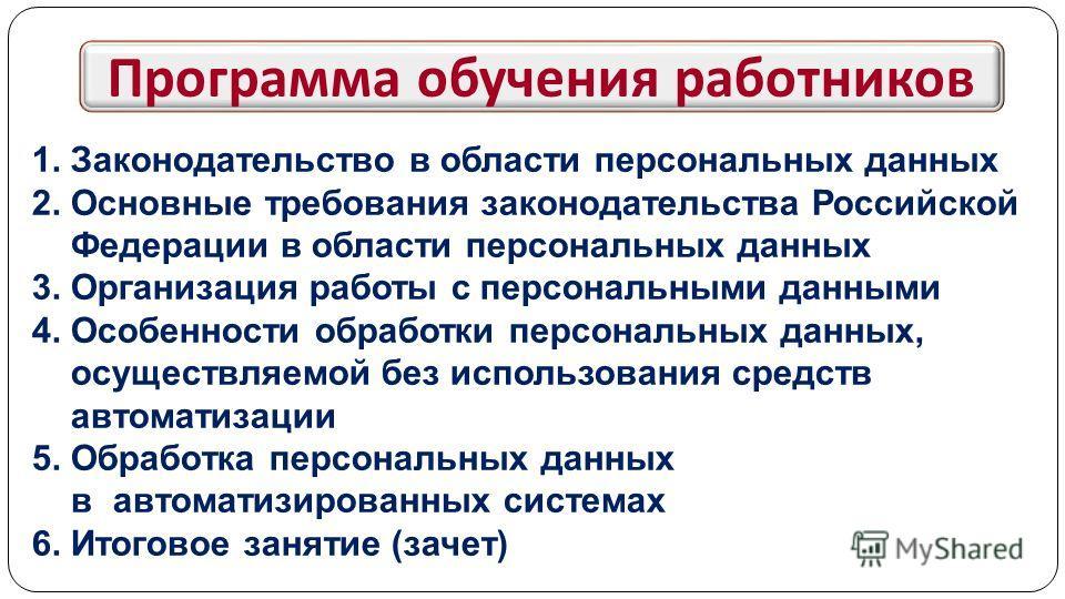 1. Законодательство в области персональных данных 2. Основные требования законодательства Российской Федерации в области персональных данных 3. Организация работы с персональными данными 4. Особенности обработки персональных данных, осуществляемой бе