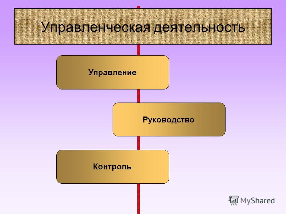 Управленческая деятельность Управление Контроль Руководство