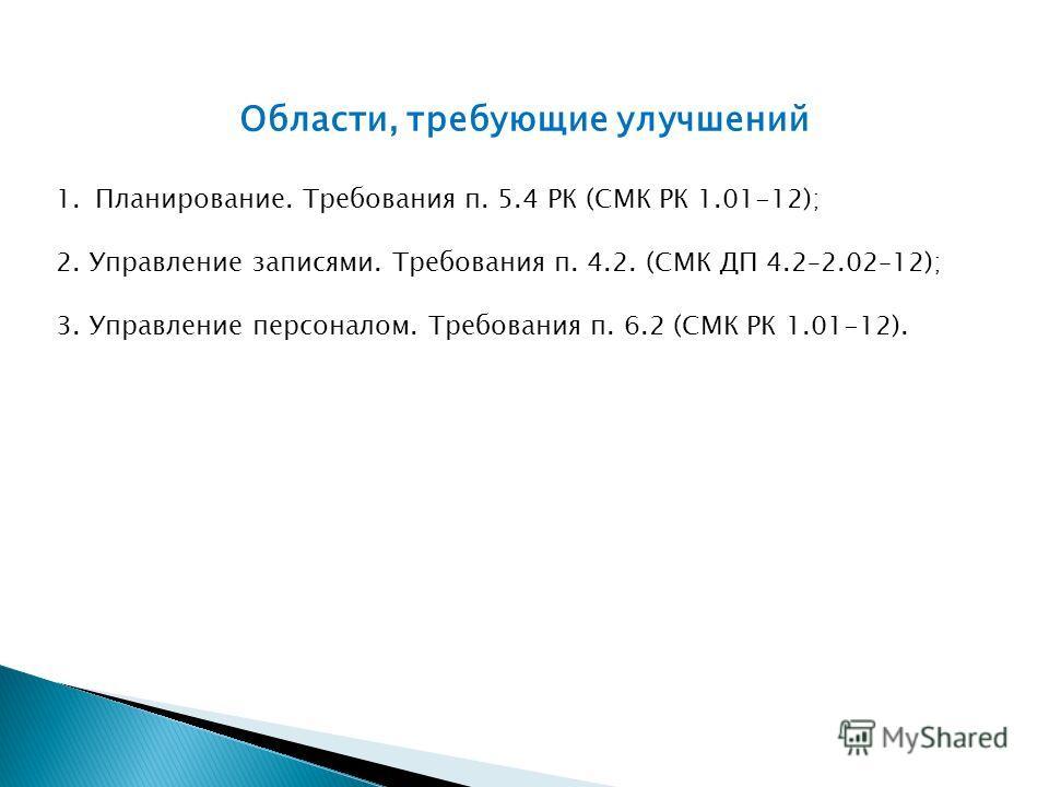 Области, требующие улучшений 1.Планирование. Требования п. 5.4 РК (СМК РК 1.01-12); 2. Управление записями. Требования п. 4.2. (СМК ДП 4.2–2.02–12); 3. Управление персоналом. Требования п. 6.2 (СМК РК 1.01-12).