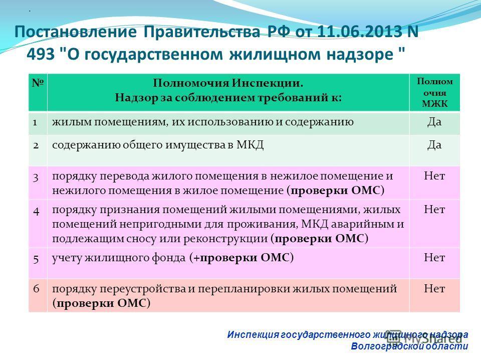 Постановление Правительства РФ от 11.06.2013 N 493