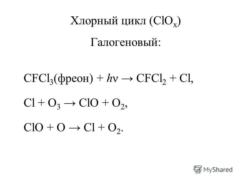 Хлорный цикл (ClO x ) Галогеновый: CFCl 3 (фреон) + hν CFCl 2 + Cl, Cl + O 3 ClO + O 2, ClO + O Cl + O 2.