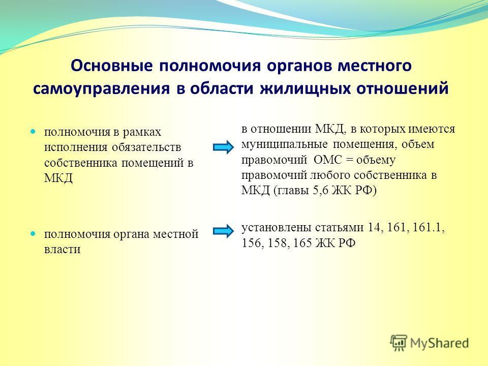 Основные полномочия органов местного самоуправления в области жилищных отношений полномочия в рамках исполнения обязательств собственника помещений в МКД полномочия органа местной власти в отношении МКД, в которых имеются муниципальные помещения, объ