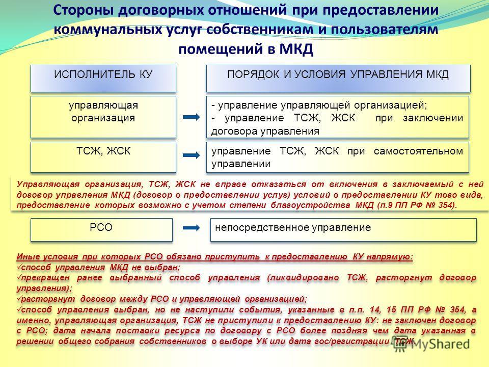 Стороны договорных отношений при предоставлении коммунальных услуг собственникам и пользователям помещений в МКД - управление управляющей организацией; - управление ТСЖ, ЖСК при заключении договора управления - управление управляющей организацией; -