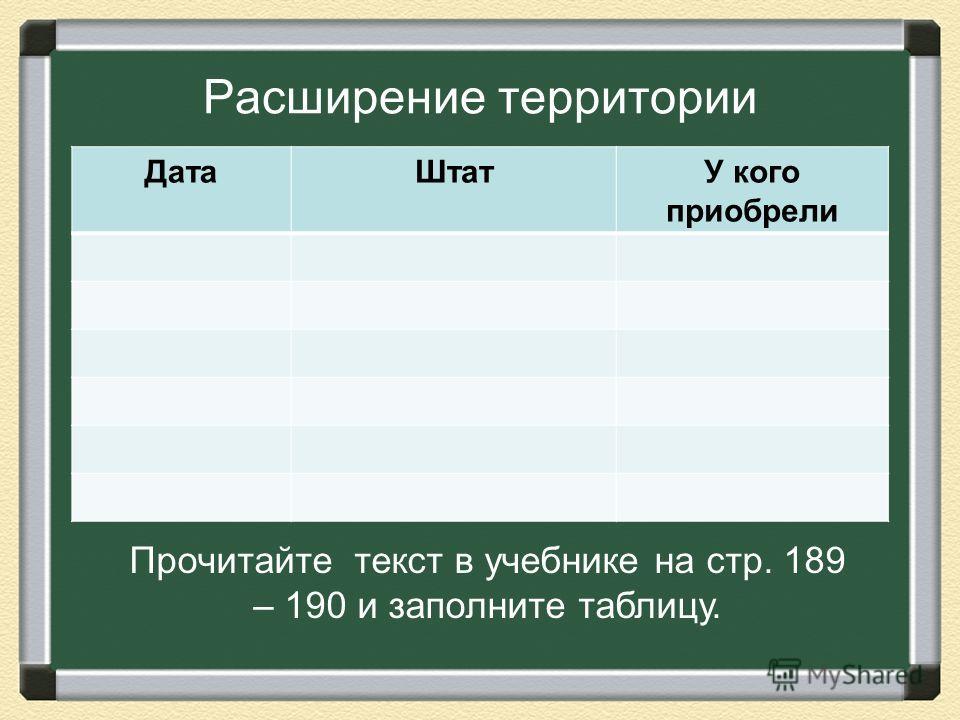 Расширение территории ДатаШтатУ кого приобрели Прочитайте текст в учебнике на стр. 189 – 190 и заполните таблицу.