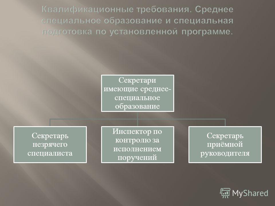Секретари имеющие среднее- специальное образование Секретарь незрячего специалиста Инспектор по контролю за исполнением поручений Секретарь приёмной руководителя