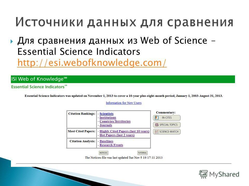 Для сравнения данных из Web of Science – Essential Science Indicators http://esi.webofknowledge.com/ http://esi.webofknowledge.com/