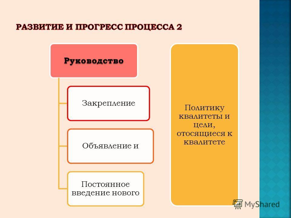 ЗакреплениеОбъявление и Постоянное введение нового Политику квалитеты и цели, отосящиеся к квалитете
