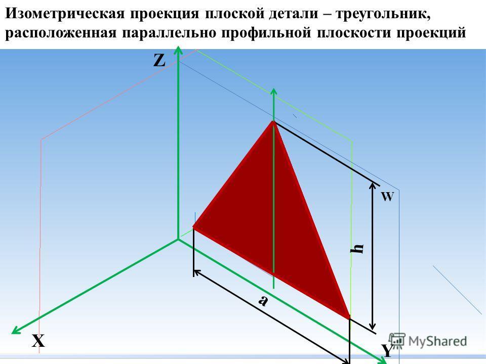 Z X Y W a h Изометрическая проекция плоской детали – треугольник, расположенная параллельно профильной плоскости проекций