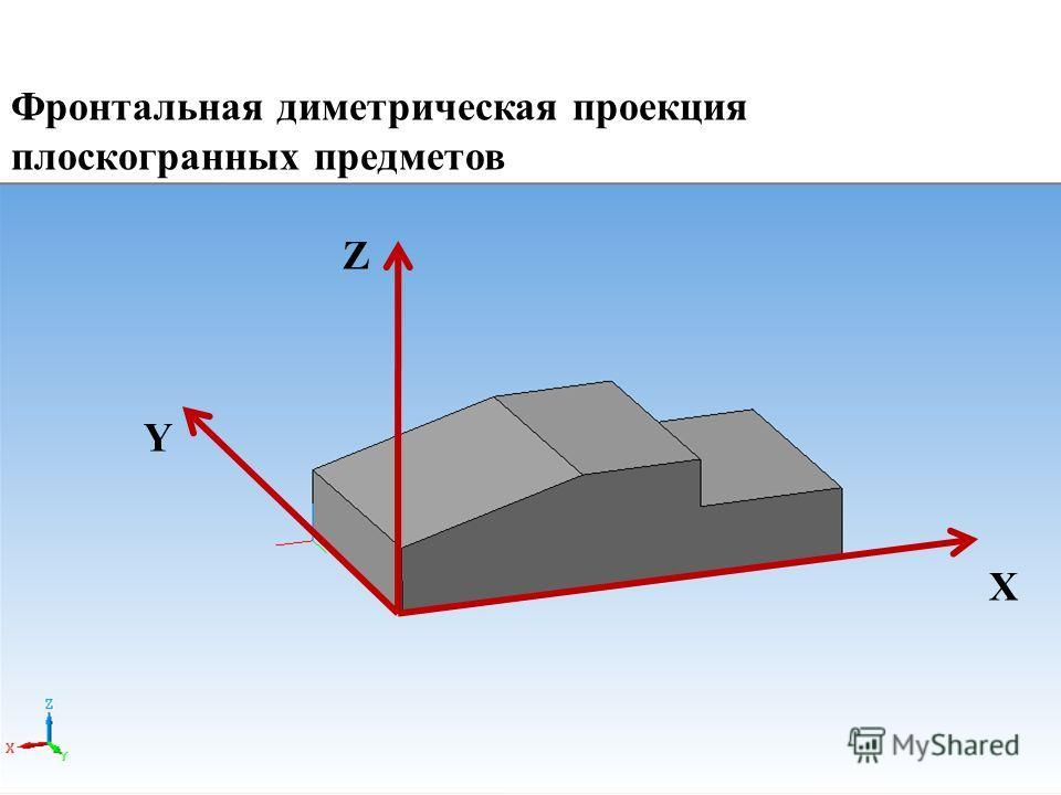 Фронтальная диметрическая проекция плоскогранных предметов Z Y X