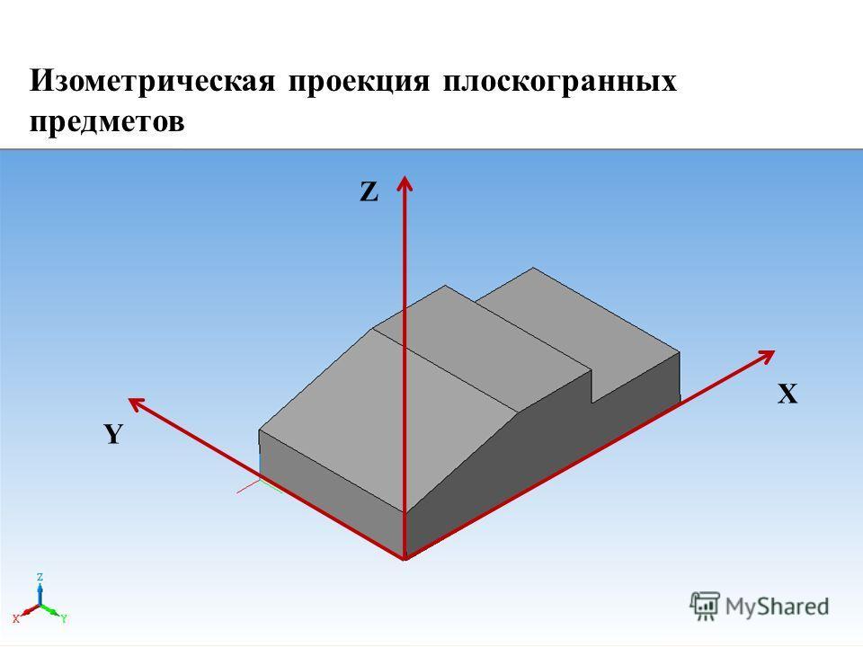 Изометрическая проекция плоскогранных предметов Z Y X