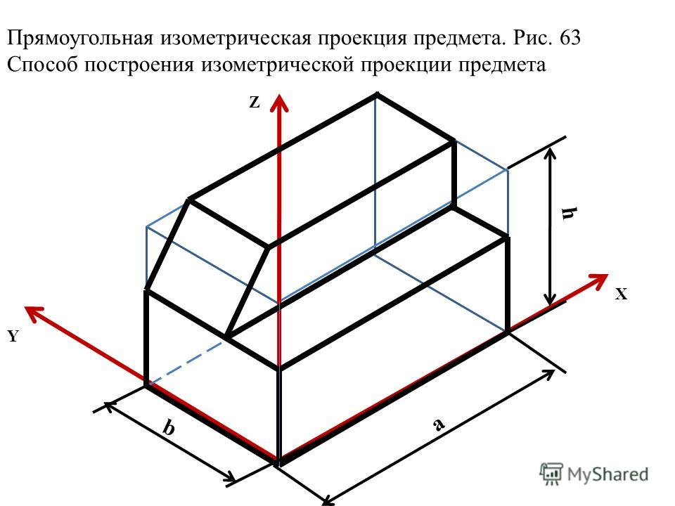 X Z Y b a h Прямоугольная изометрическая проекция предмета. Рис. 63 Способ построения изометрической проекции предмета