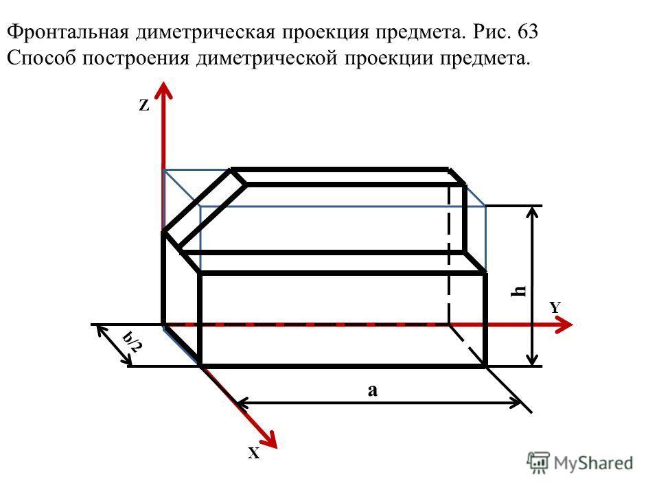 Фронтальная диметрическая проекция предмета. Рис. 63 Способ построения диметрической проекции предмета. Z X Y b/2 a h