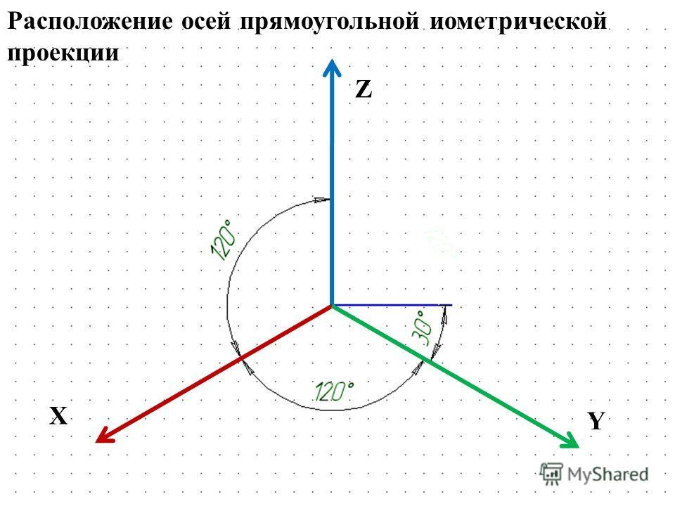 Z Y X Расположение осей прямоугольной иометрической проекции
