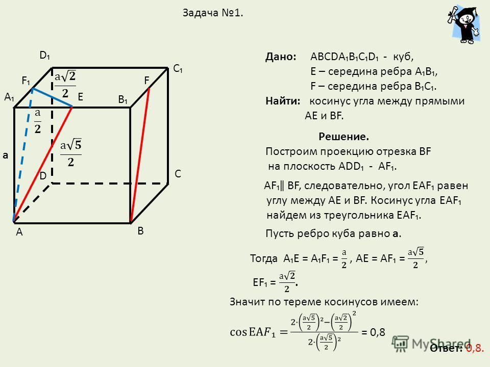А D С В А D B C Е F Задача 1. Дано: АВСDАВСD - куб, Е – середина ребра АВ, F – середина ребра ВС. Найти: косинус угла между прямыми АЕ и ВF. Решение. Построим проекцию отрезка ВF на плоскость АDD - АF. F АFǁ ВF, следовательно, угол ЕАF равен углу меж
