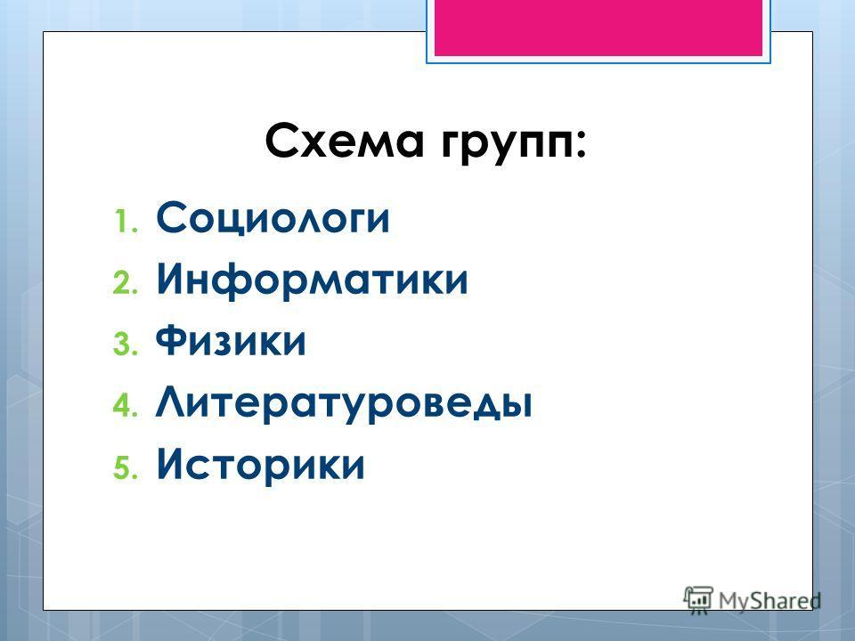 Схема групп: 1. Социологи 2. Информатики 3. Физики 4. Литературоведы 5. Историки