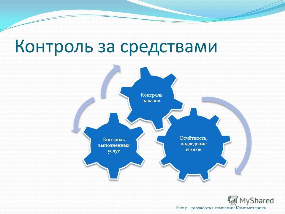 Контроль за средствами Отчётность, подведение итогов Контроль выполненных услуг Контроль заказов Ки́пу – разработка компании Компьютерика