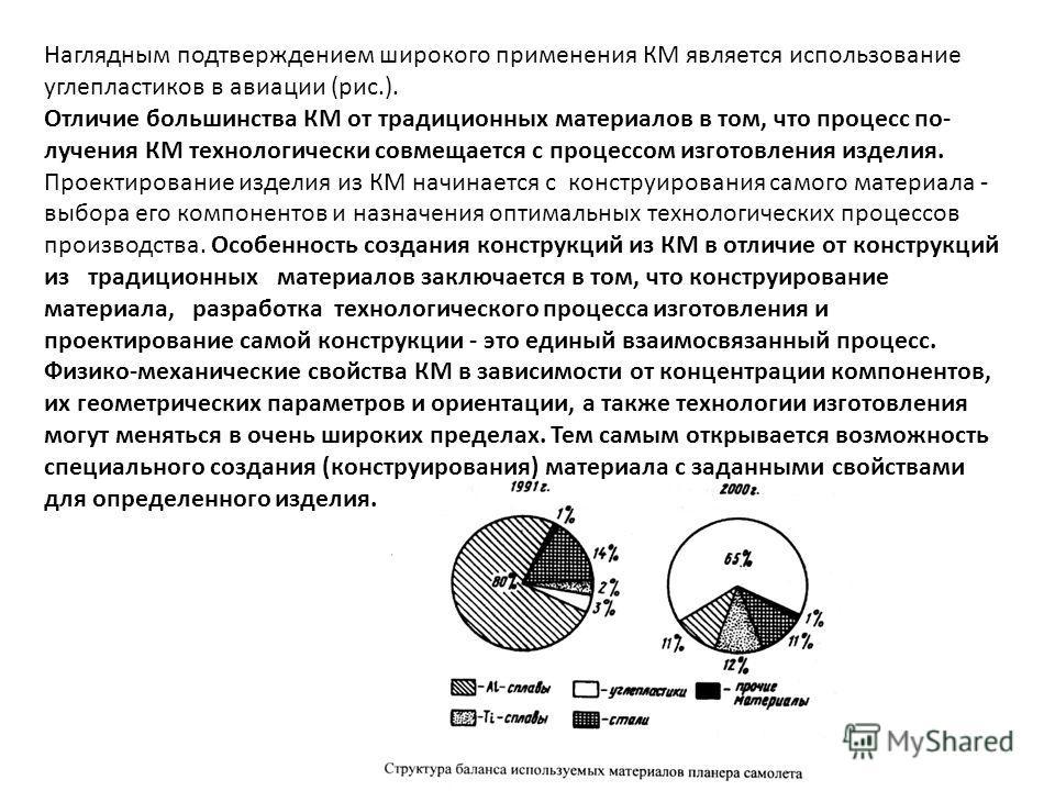 Наглядным подтверждением широкого применения КМ является использование углепластиков в авиации (рис.). Отличие большинства КМ от традиционных материалов в том, что процесс по лучения КМ технологически совмещается с процессом изготовления изделия. П