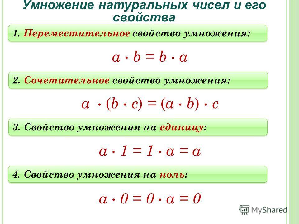Умножение натуральных чисел и его свойства 1. Переместительное свойство умножения: а b = b a 2. Сочетательное свойство умножения: а ( b с ) = ( a b ) с 3. Свойство умножения на единицу: а 1 = 1 а = а 4. Свойство умножения на ноль: а 0 = 0 а = 0