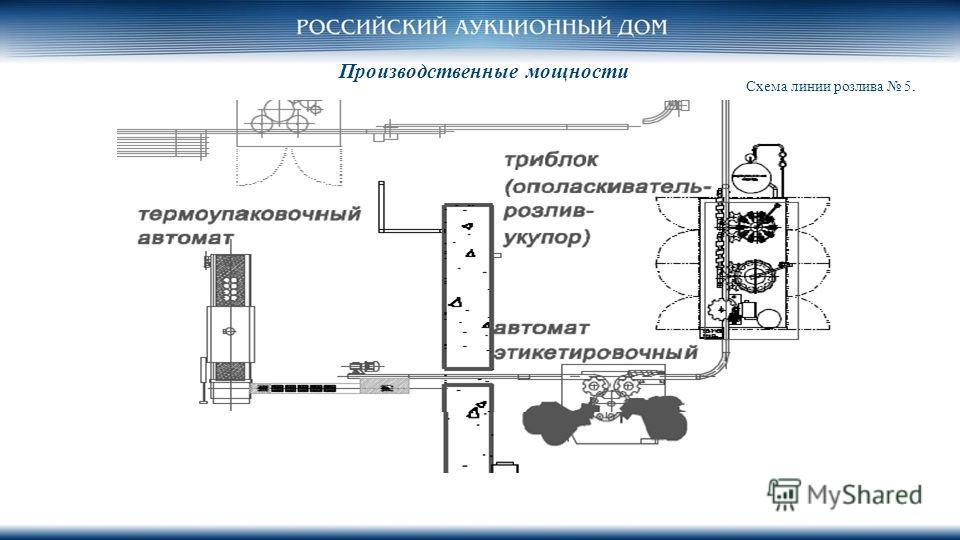 Производственные мощности Схема линии розлива 5.