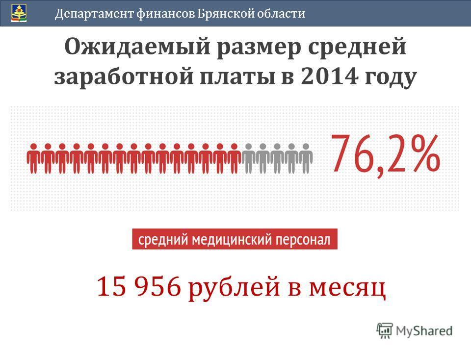 Ожидаемый размер средней заработной платы в 2014 году Департамент финансов Брянской области 15 956 рублей в месяц