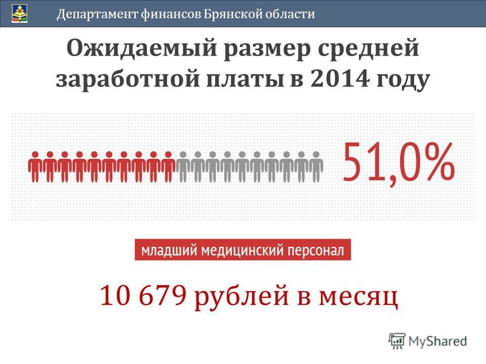 Ожидаемый размер средней заработной платы в 2014 году Департамент финансов Брянской области 10 679 рублей в месяц