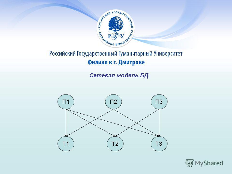 Сетевая модель БД П1П2П3 Т1Т3Т2