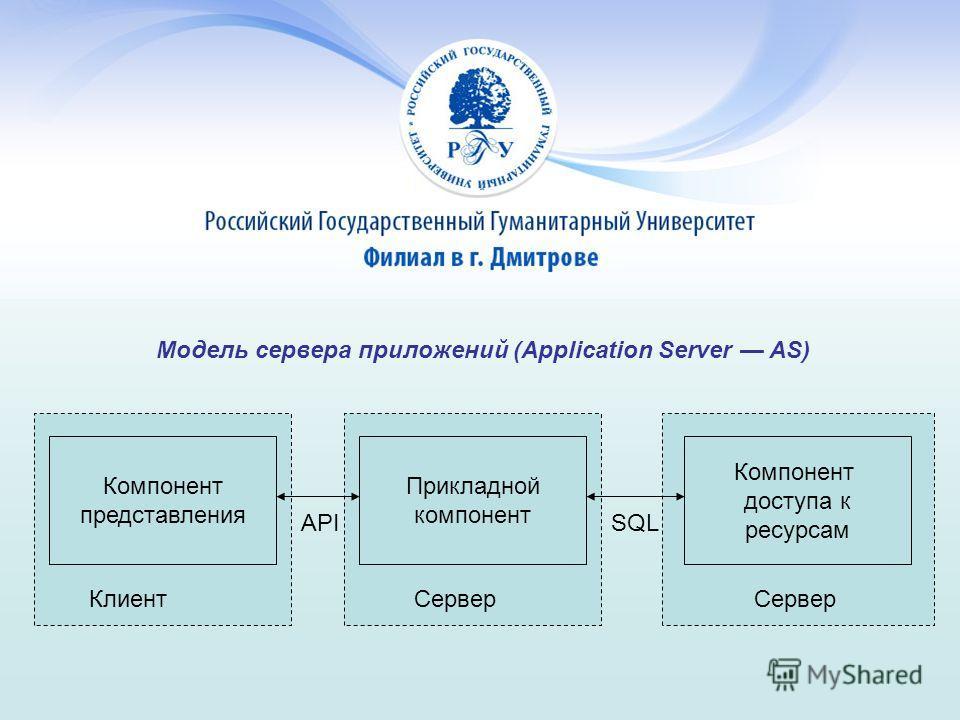 Модель сервера приложений (Application Server AS) Компонент представления Прикладной компонент Компонент доступа к ресурсам SQL СерверКлиентСервер API