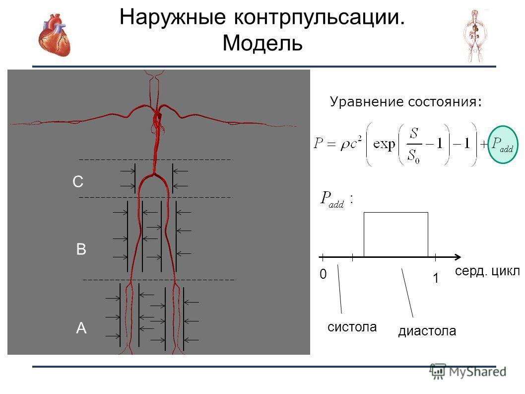 24 A B C Наружные контрпульсации. Модель Уравнение состояния: серд. цикл 0 1 систола диастола