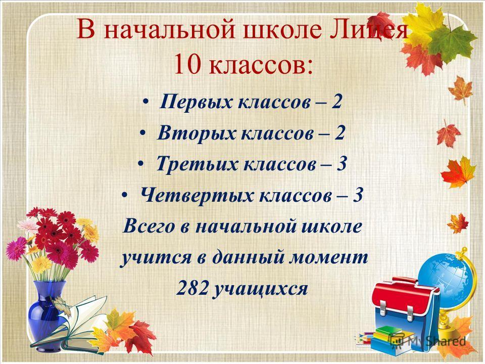В начальной школе Лицея 10 классов: Первых классов – 2 Вторых классов – 2 Третьих классов – 3 Четвертых классов – 3 Всего в начальной школе учится в данный момент 282 учащихся